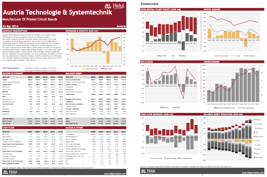 AT&S at a Glance