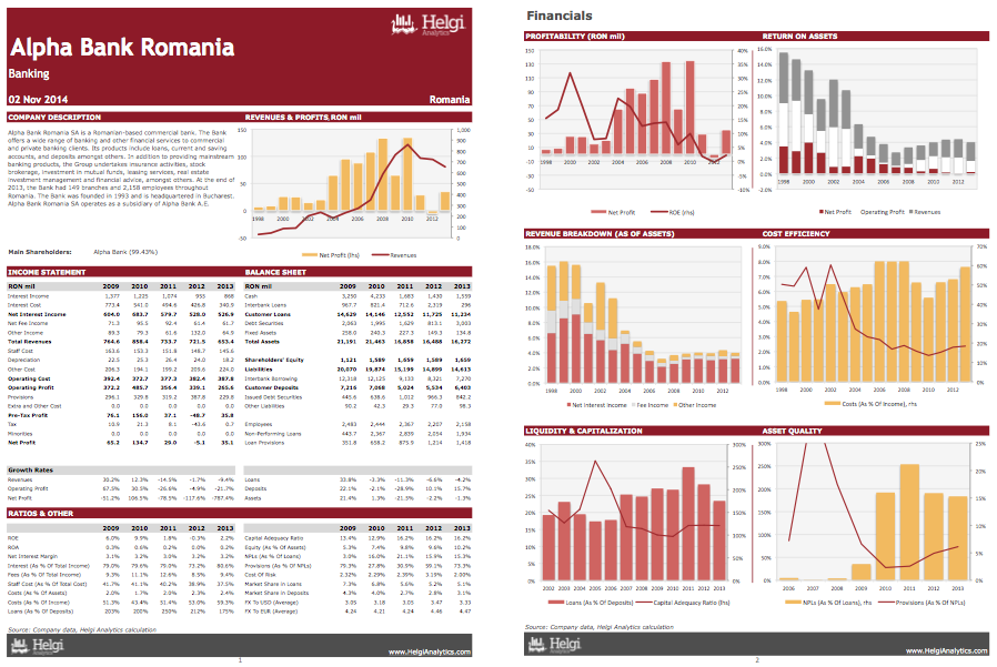 Alpha Bank Romania at a Glance