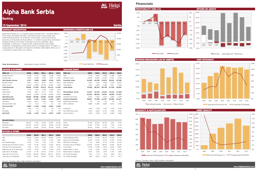 Alpha Bank Serbia at a Glance