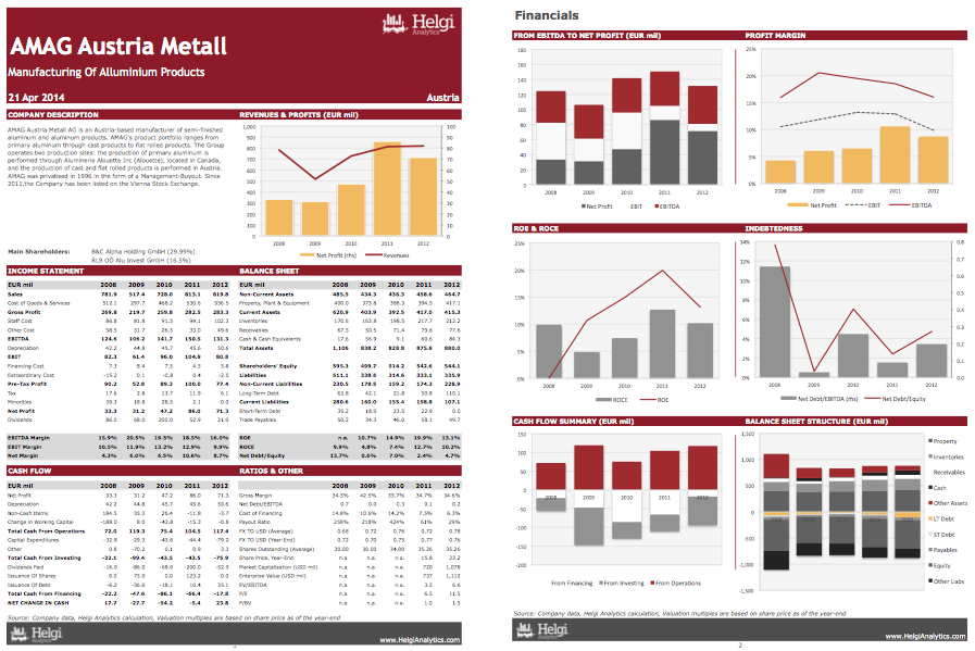 AMAG Austria Metall at a Glance