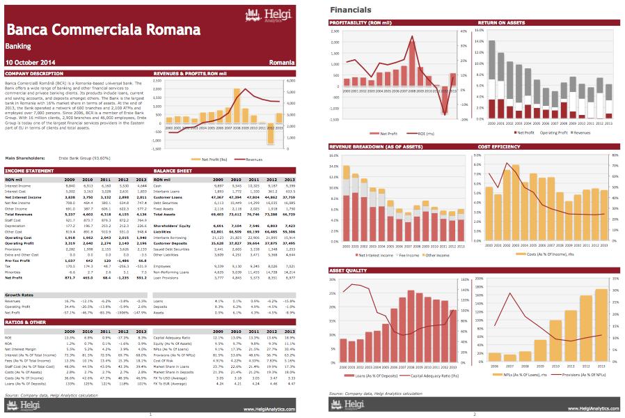 Banca Comercială Română at a Glance