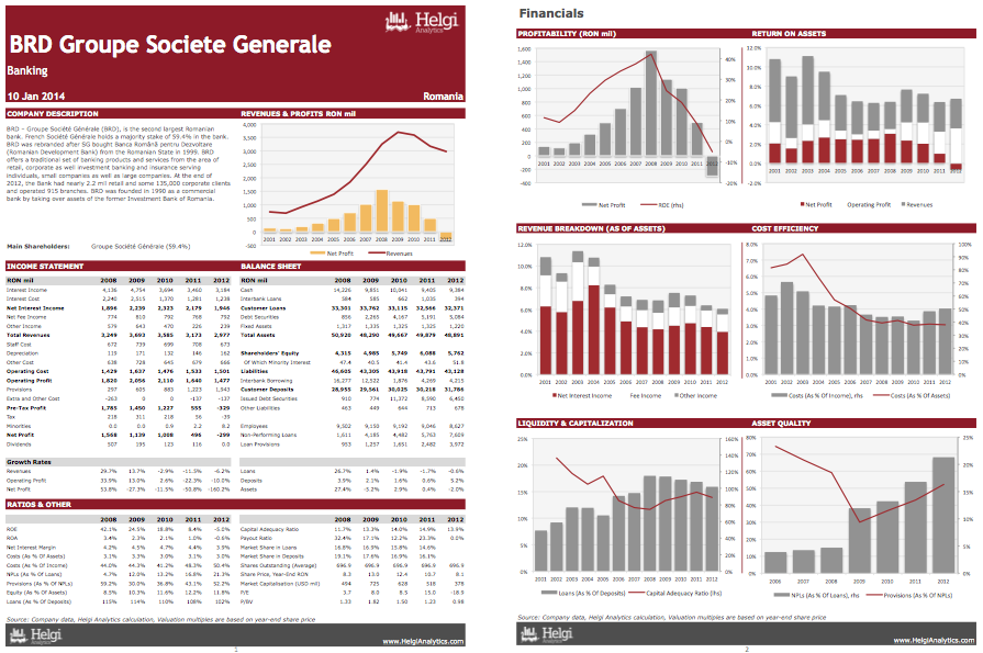 BRD GSG at a Glance