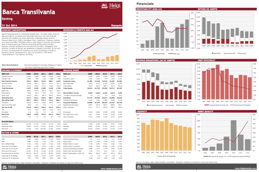 Banca Transilvania at a Glance