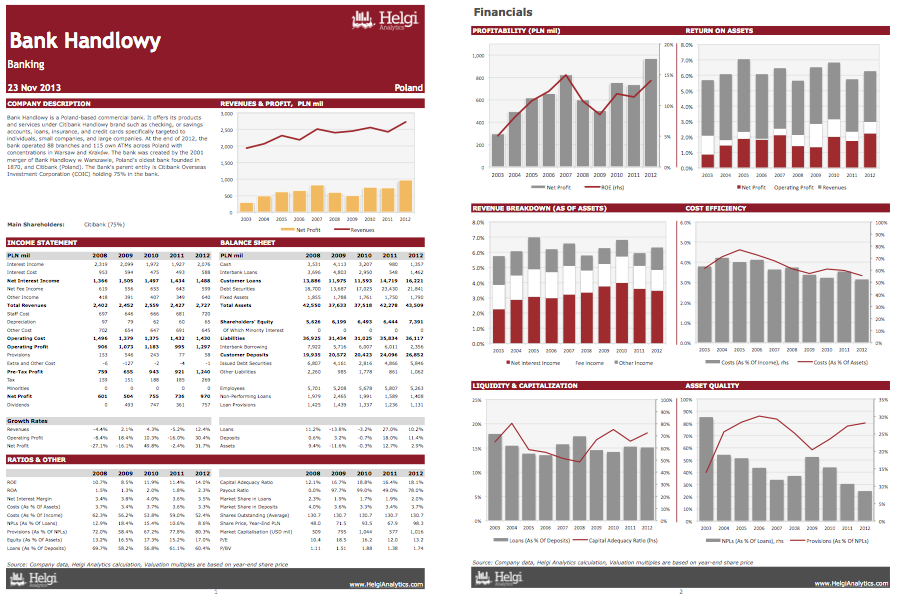 Bank Handlowy at a Glance