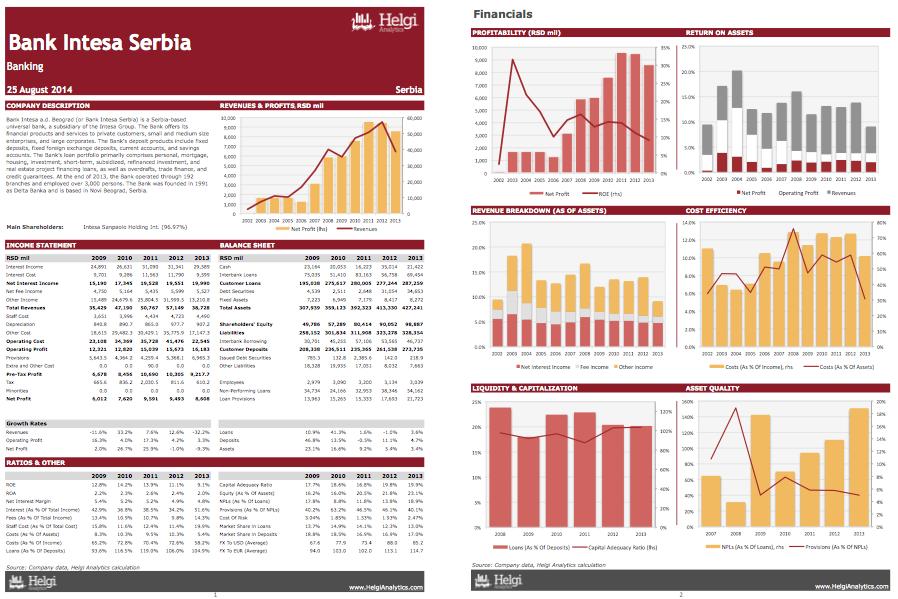 Bank Intesa Serbia at a Glance