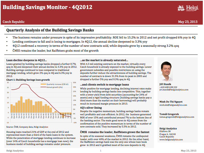 Analysis of Building Savings in 4Q12