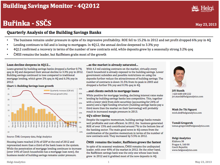Stavebni Sporitelna Ceske Sporitelny - Analysis of Building Savings in 4Q12