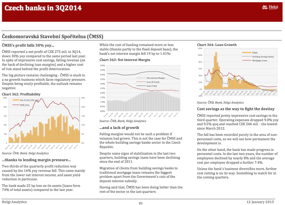 ČMSS - Analysis of 3Q2014 Performance