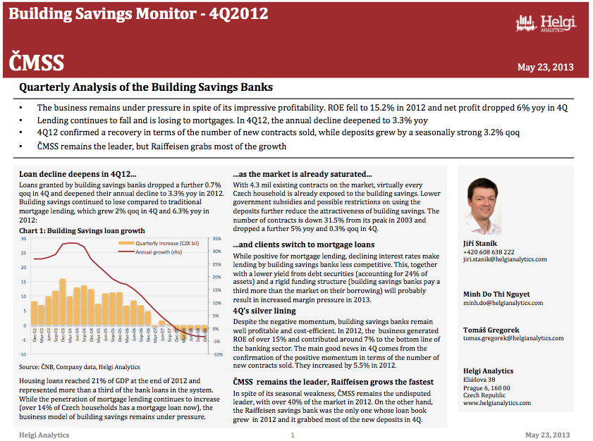 CMSS - Analysis of Bulding Savings in 4Q12