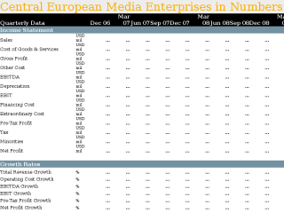 Central European Media Enterprises in Quarterly Numbers