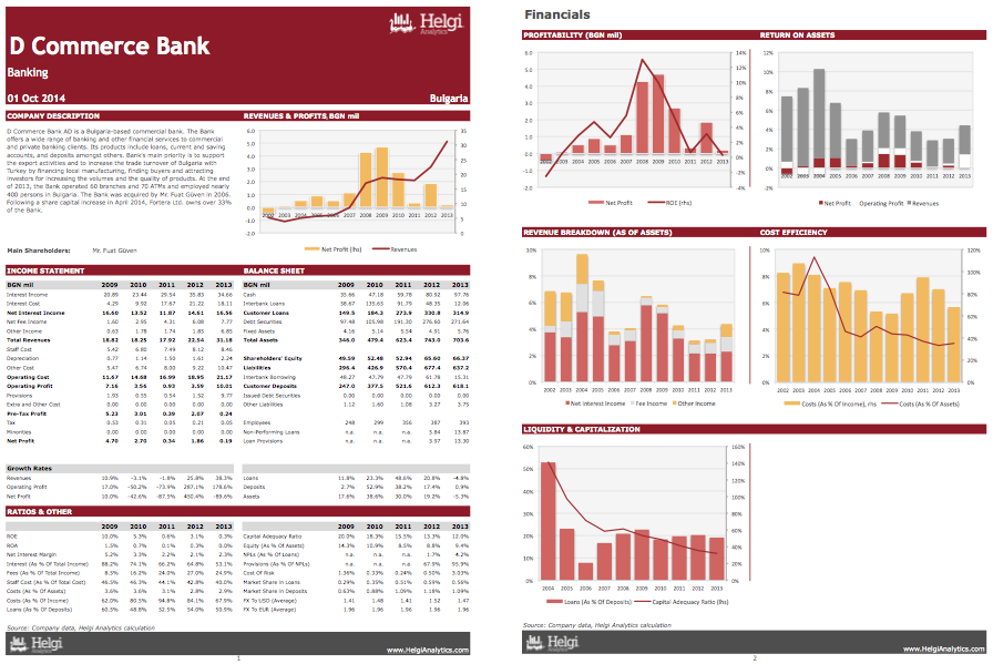 D Commerce Bank at a Glance