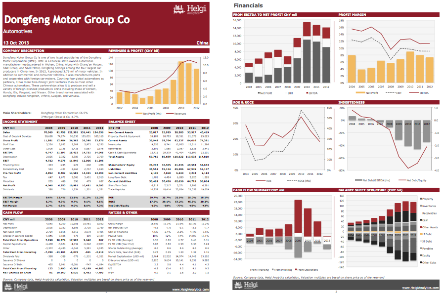 Dongfeng Motor Group at a Glance