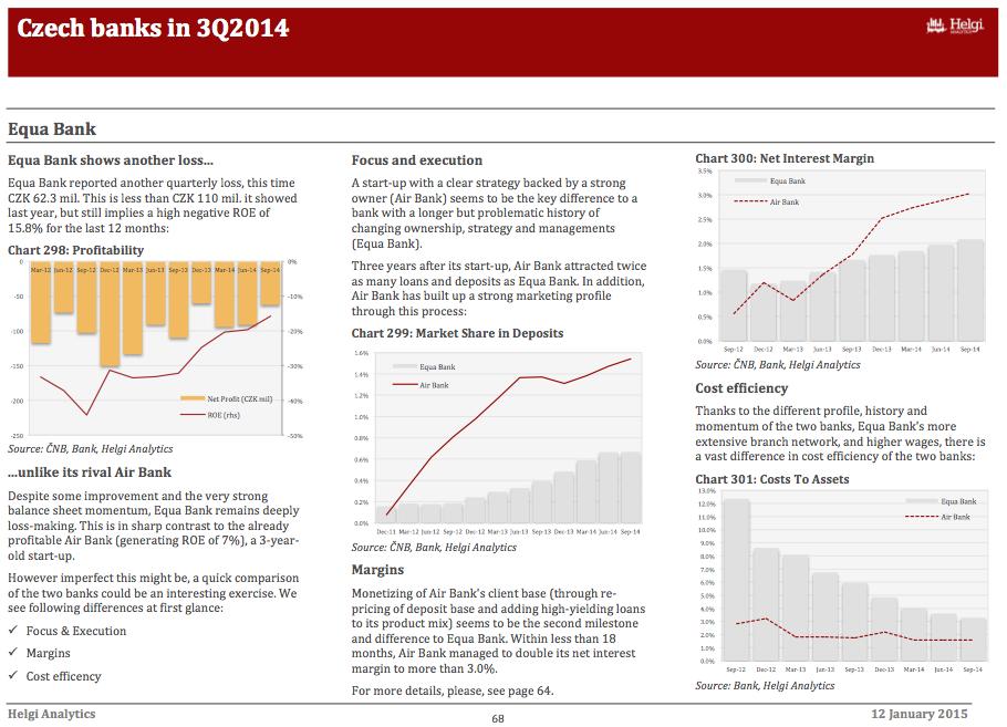Equa bank - Analysis of 3Q2014 Performance