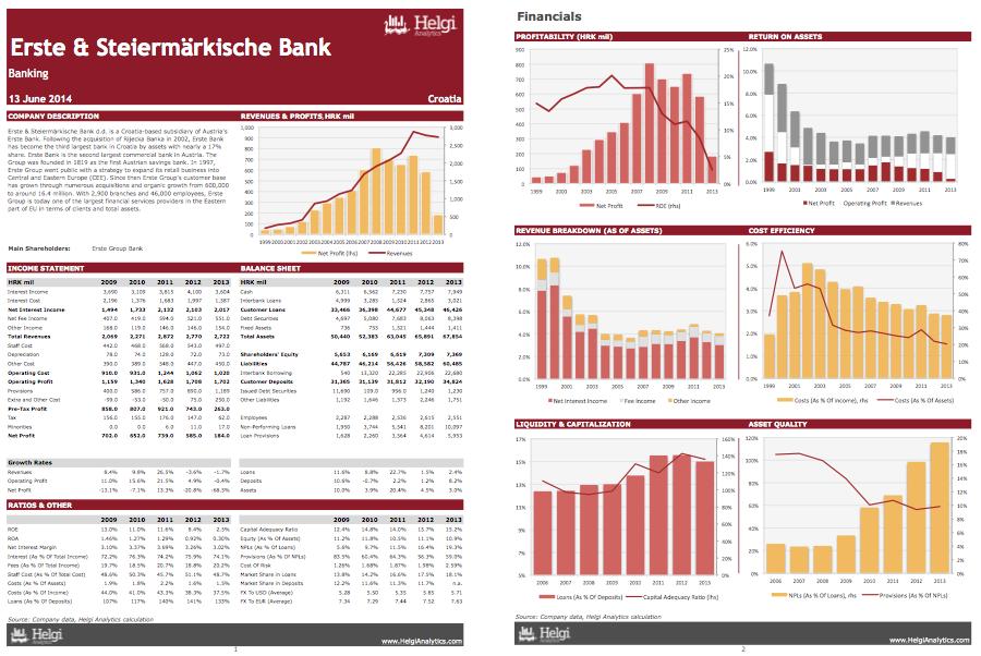 Erste & Steiermärkische Bank at a Glance