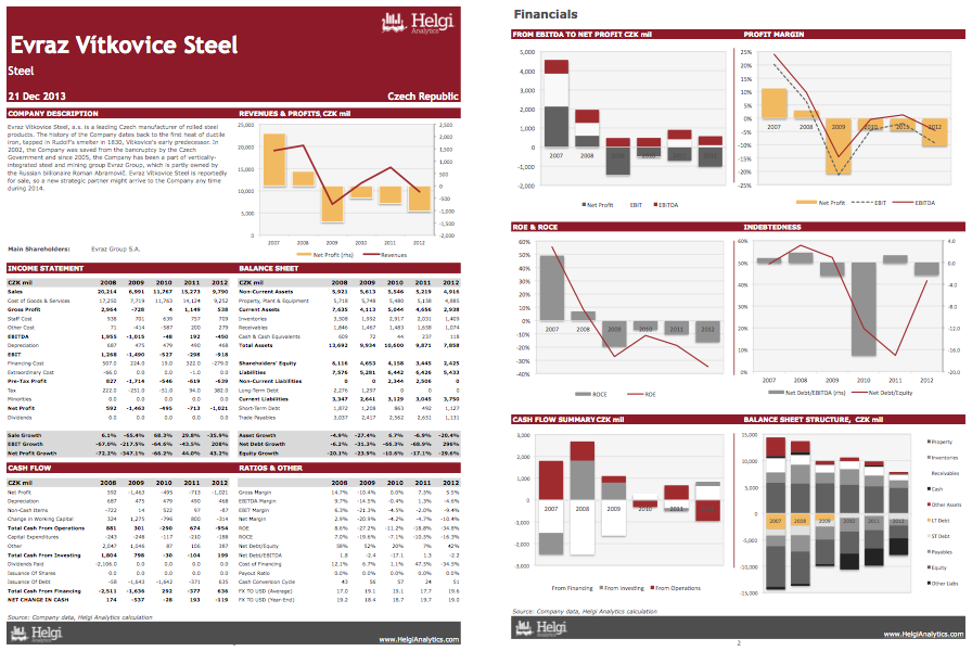 Evraz Vítkovice Steel at a Glance