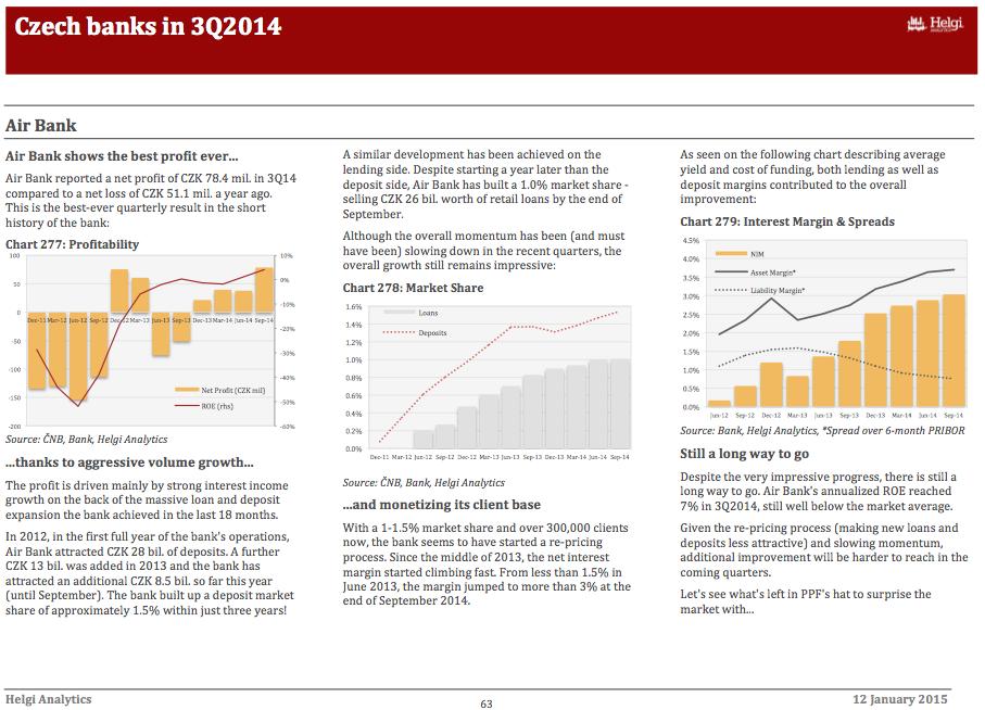 Fio Banka - Analysis of 3Q2014 Performance