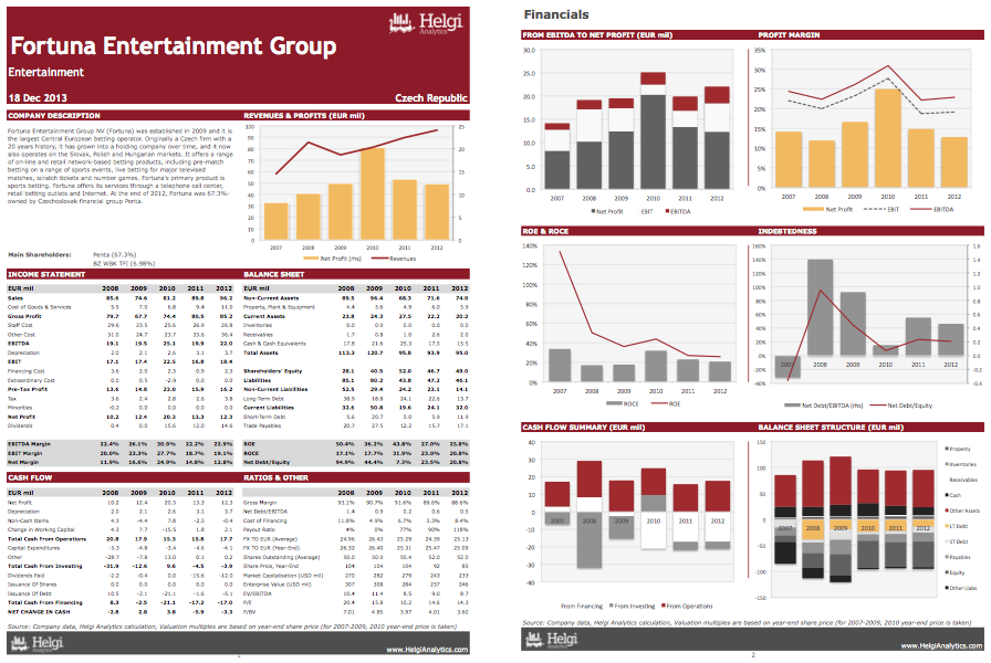 Fortuna Entertainment Group at a Glance