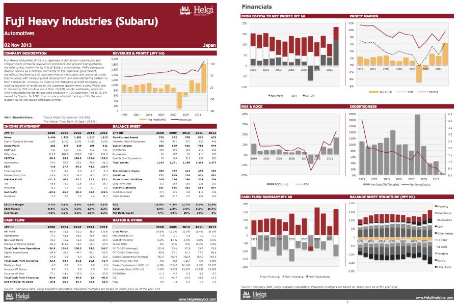 FHI (Subaru) at a Glance (Nov 2013, Helgi Analytics)