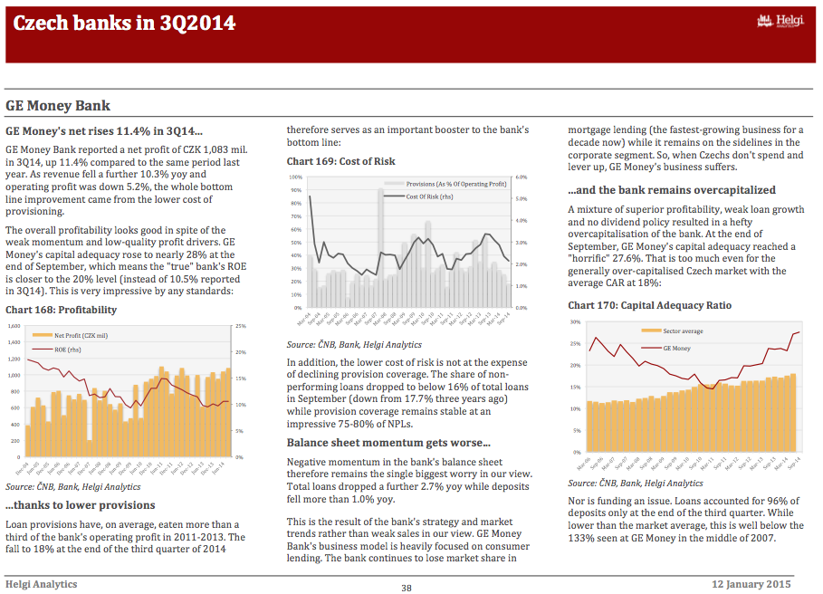 GE Money Bank CR - Analysis of 3Q2014 Performance