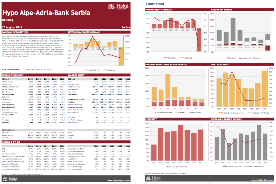 Hypo Alpe-Adria-Bank Serbia at a Glance