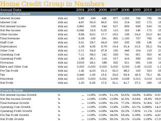 Home Credit Group in Numbers