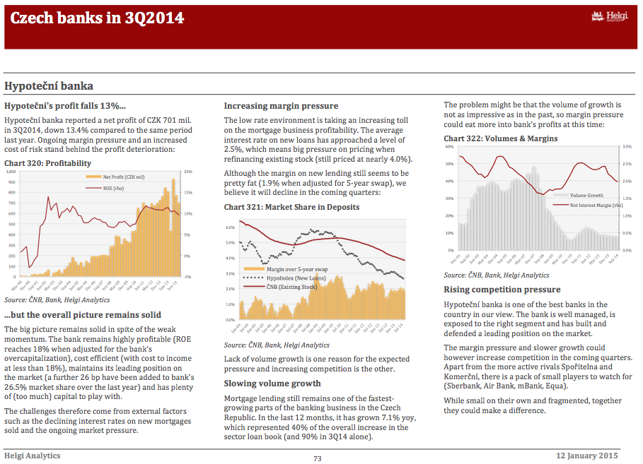 Hypoteční banka - Analysis of 3Q2014 Performance