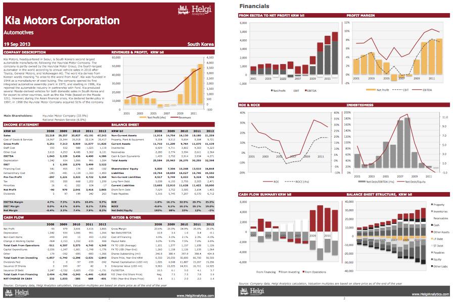 KIA Motors Corporation at a Glance