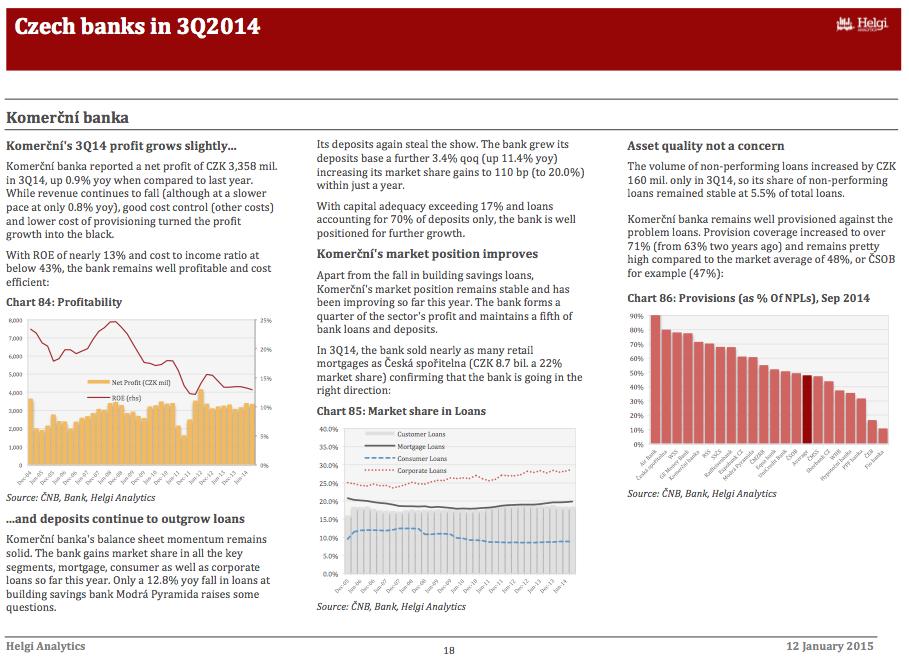 Komerční Banka - Analysis of 3Q2014 Performance