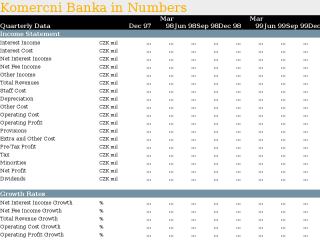 Komercni Banka in Quarterly Numbers