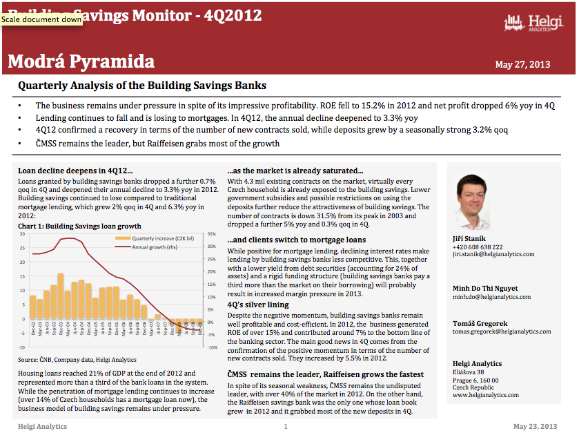 Modra Pyramida - Analysis of Building Savings in 4Q12