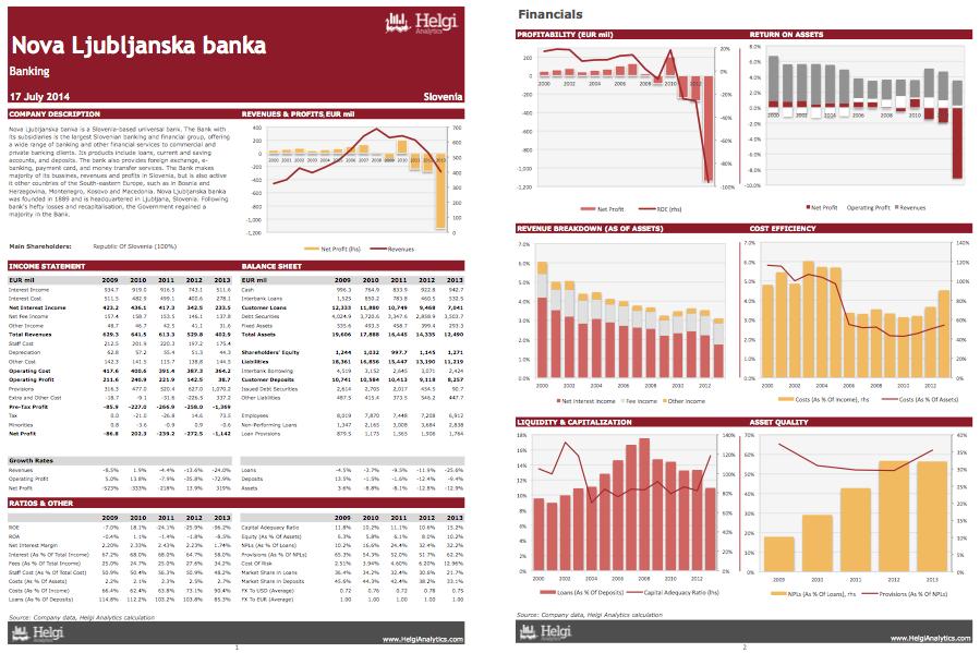 Nova Ljubljanska banka at a Glance