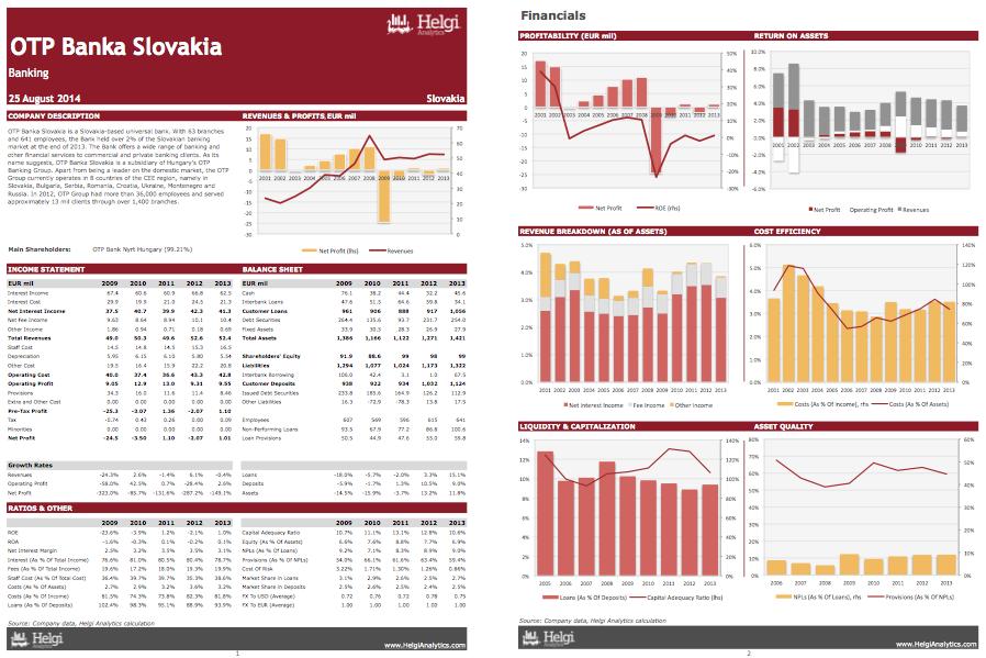 OTP Banka Slovakia at a Glance