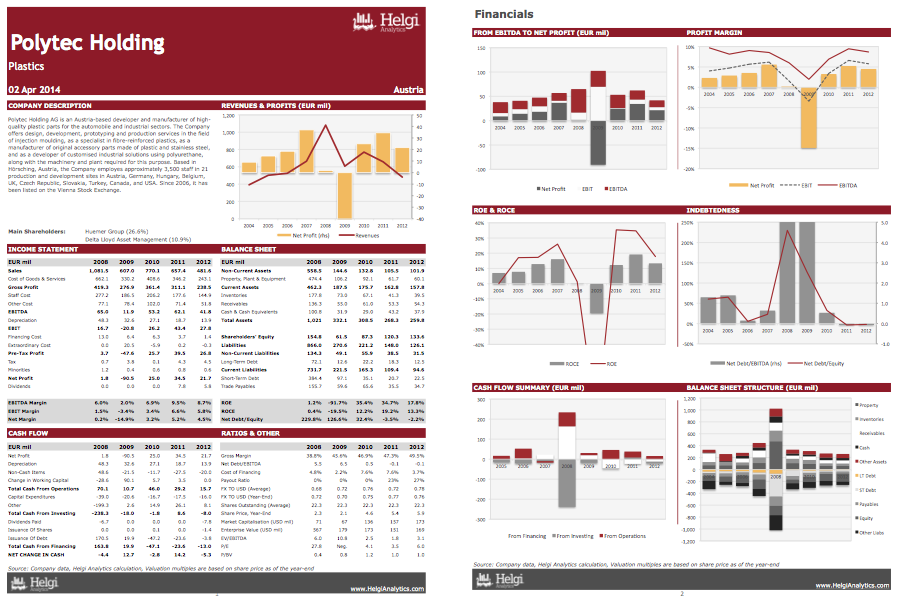 Polytec Holding AG at a Glance