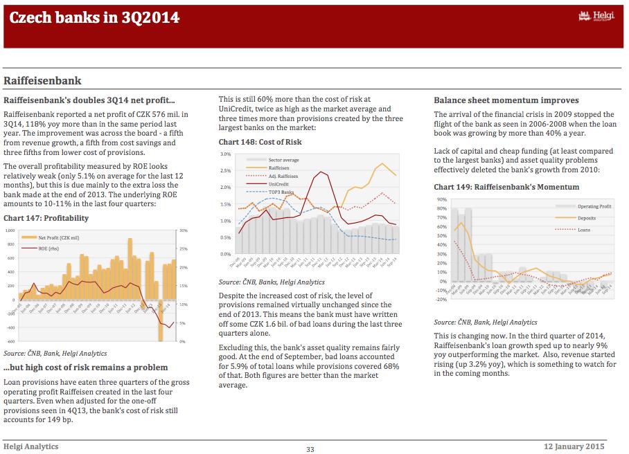 Raiffeisenbank CR - Analysis of 3Q2014 Performance