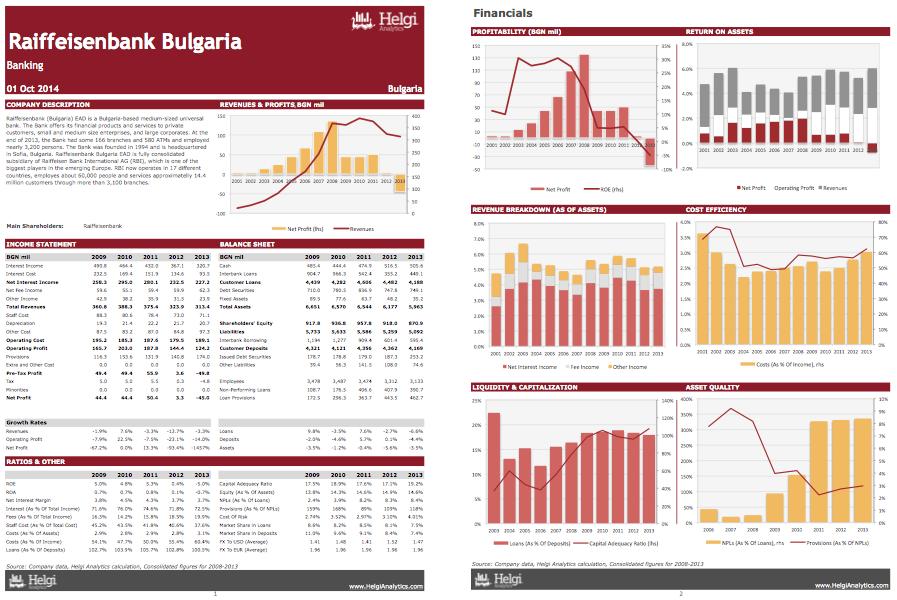 Raiffeisenbank Bulgaria at a Glance