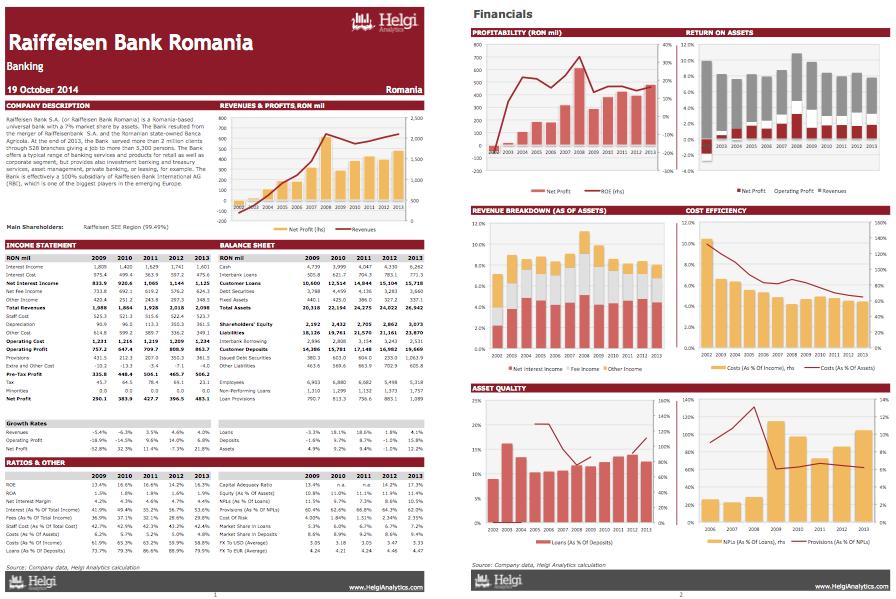 Raiffeisen Bank Romania at a Glance