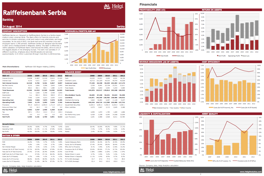 Raiffeisenbank Serbia at a Glance