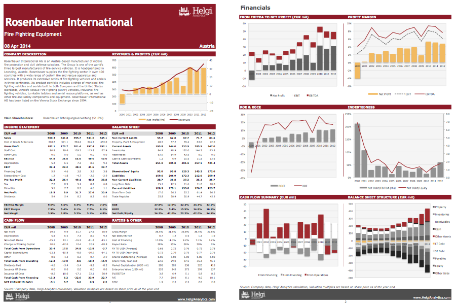 Rosenbauer International at a Glance