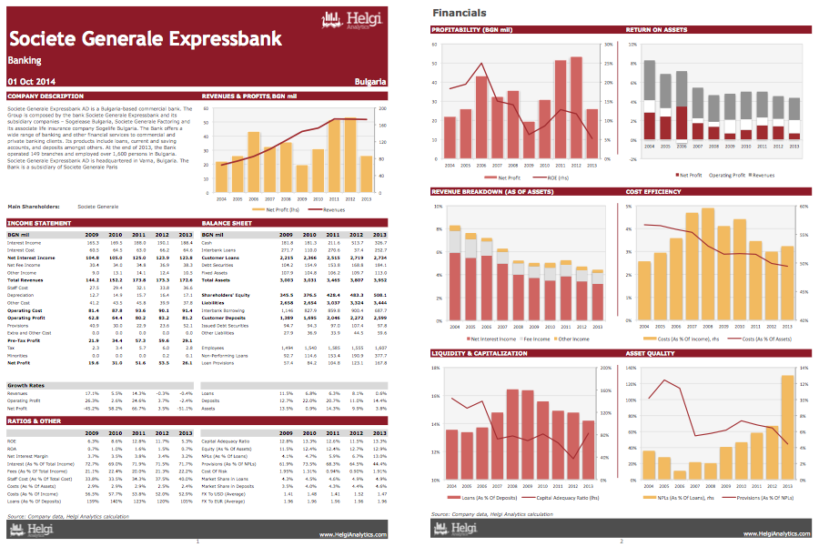 Societe Generale Expressbank at a Glance
