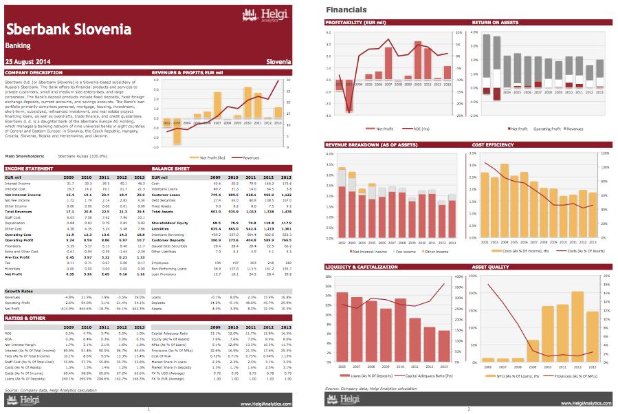 Sberbank Slovenia at a Glance