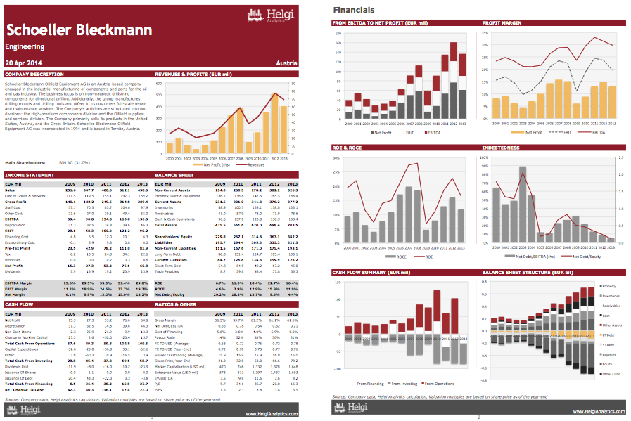 Schoeller Bleckmann Oilfield Equipment at a Glance