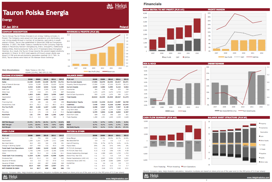 Tauron Polska Energia at a Glance
