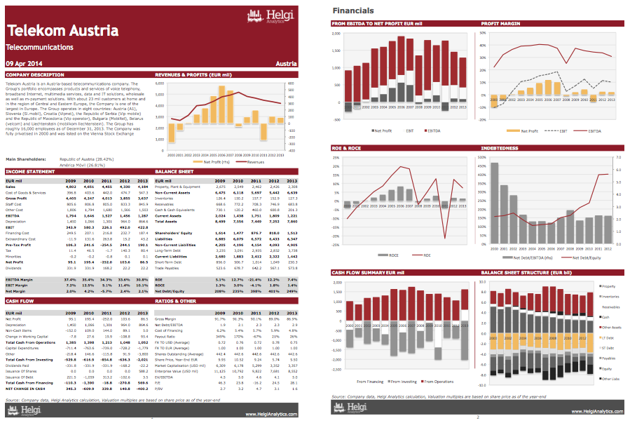 Telekom Austria at a Glance