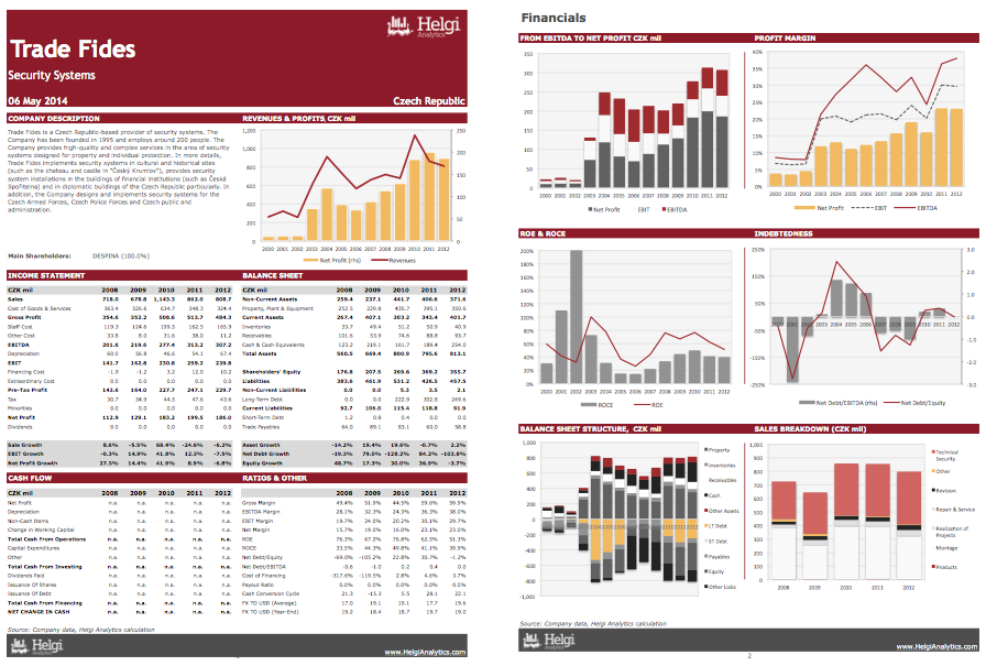 Trade Fides at a Glance