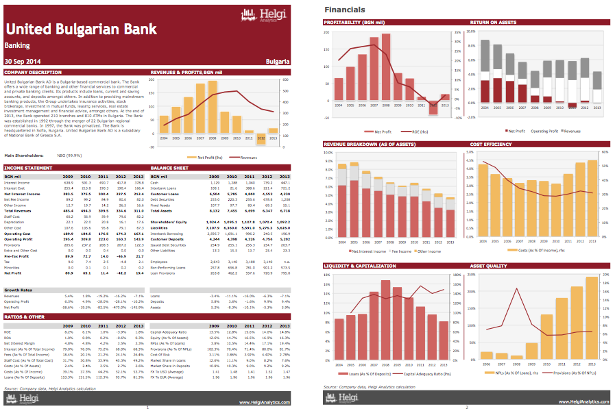 United Bulgarian Bank at a Glance