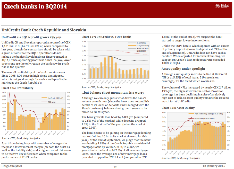 UniCredit CR & Slovakia - Analysis of 3Q2014 Performance