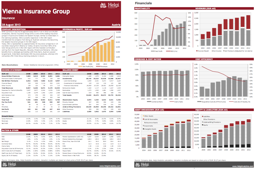 Vienna Insurance Group at a Glance