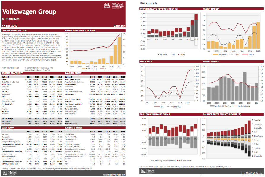 Volkswagen Group at a Glance