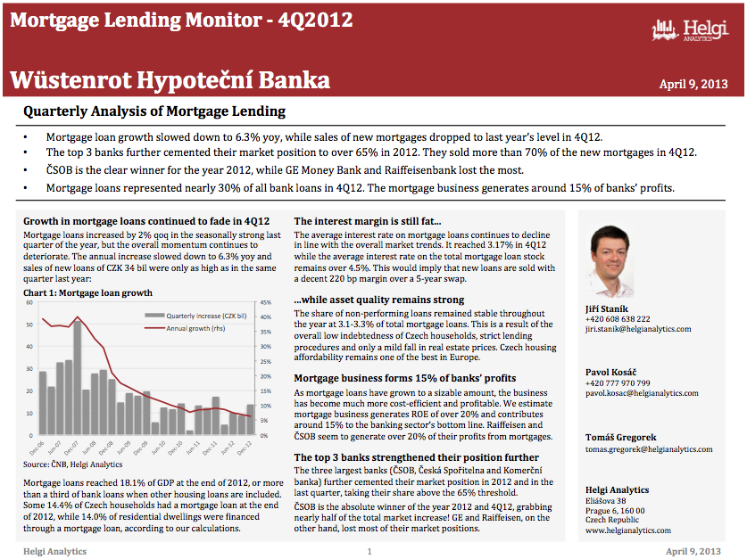 Wüstenrot - Analysis of Mortgage Lending in 4Q12