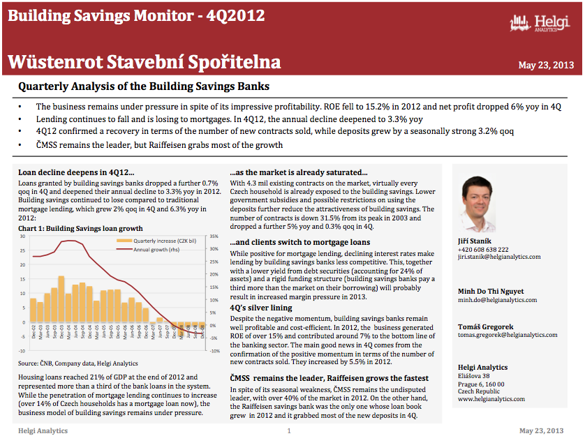 Wüstenrot CR - Analysis of Building Savings in 4Q12